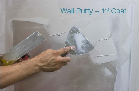 How To Apply Wall Putty , How To Paint Interior Walls