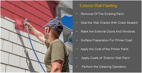 How To Paint Exterior Walls Guide