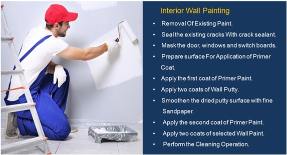 How To Paint Interior Wall