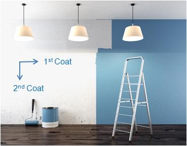 Interior Wall Paint Method