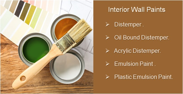 Interior Wall paint Types , Home Improvement , Interior Wall Paint