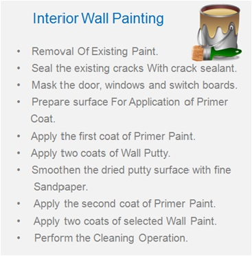 Learn how To Paint Internal Walls Of House