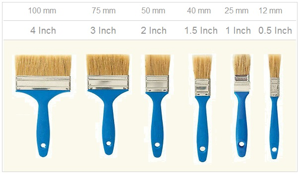 Wall Paint Brush Sizes , Types Of Brushes