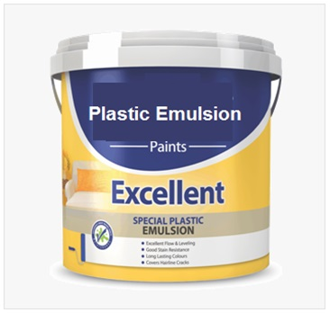 What Is Plastic Emulsion Paint , Types Of Interior Paints
