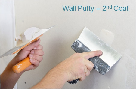 What Is Wall Putty , Interior Wall Paint