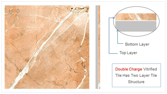 Types Of Vitrified Tiles . Double Charge Vitrified Tile Details