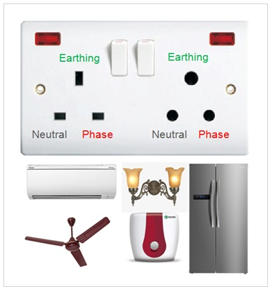 Earthing Line On Electric Board, Types Of Electricity Connections
