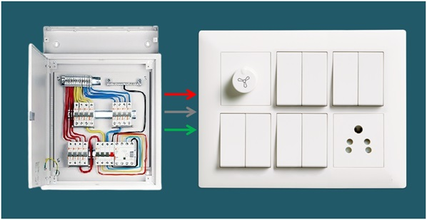 Home Electrical Wiring Beginners Guide