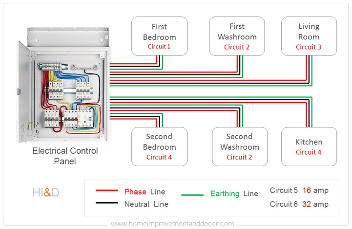 Home Electrical Wiring Layout