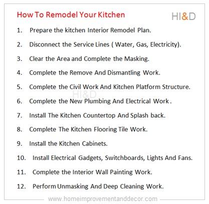 Kitchen Remodel Plan Complete Guide , Kitchen Renovation