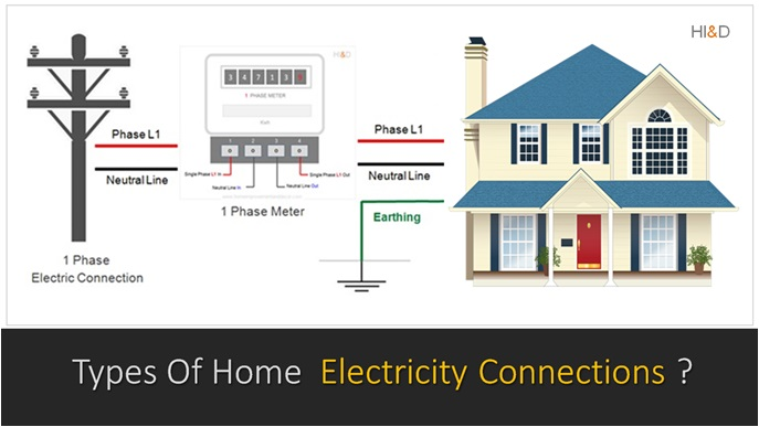 Types Of Electrical Connections , Single Phase And Three Phase Connection