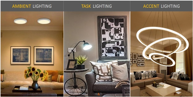 Types Of Home Lighting In Home Lighting Design