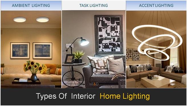 Types Of Home Lighting In Interior Design