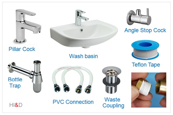 How To Install Wash Basin